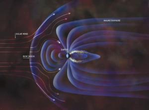 Рис. Магнитосфера Земли (с сайта sunearthday.nasa.gov)